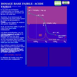 DOSAGE 8
