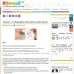 Dossier : L'infographie (éducative) rendue facile