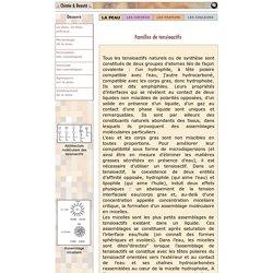 Dossier SagaScience - Chimie et Beauté