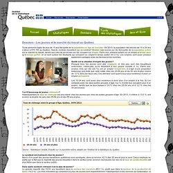 Dossiers - Les jeunes et le marché du travail au Québec