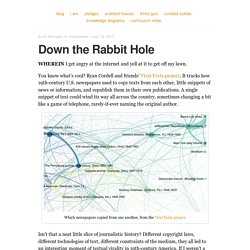 Down the Rabbit Hole – the scottbot irregular