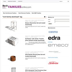 Manufacturers providing Revit MEP Families (A-M) – BIMarabia