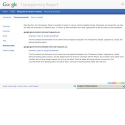 Raw Data – Google Transparency Report