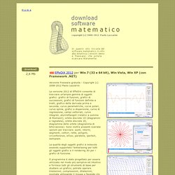 Download software matematico