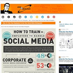 How To Train Your Employees To Use Your Social Media #infographic