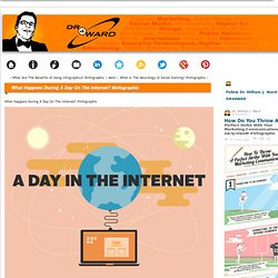What Happens During A Day On The Internet