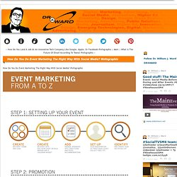How Do You Do Event Marketing The Right Way With Social Media