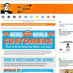 How Does Word Of Mouth Marketing Differ Offline And Online