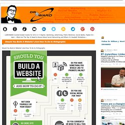 Should You Build A Website? (And How To Do It)
