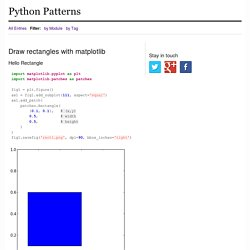 Draw rectangles with matplotlib