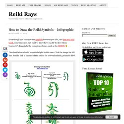 How to Draw the Reiki Symbols – Infographic