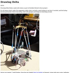 Drawing Delta