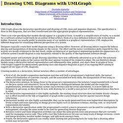 Drawing UML Diagrams with UMLGraph