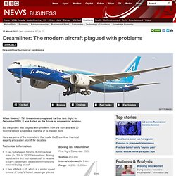 Dreamliner: The modern aircraft plagued with problems - Aurora