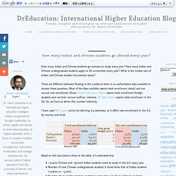 DrEducation: International Higher Education Blog by Rahul Choudaha, PhD