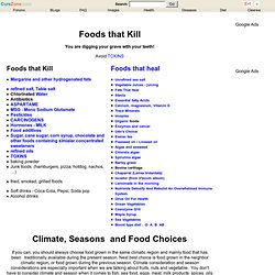 Foods and drinks that kill : Sugar, Fats, Refined , Processed, Fried, Smoked