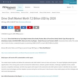Drive Shaft Market Worth 7.2 Billion USD by 2020