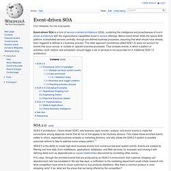 Event-driven SOA