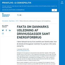 Fakta om Danmarks udledning af drivhusgasser samt energiforbrug