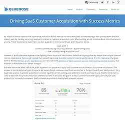 Driving SaaS Customer Acquisition with Success Metrics