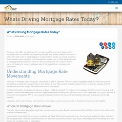 Whats Driving Mortgage Rates Today?