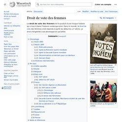 Droit de vote des femmes