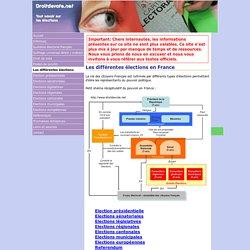 www.droitdevote.net - Les différentes élections