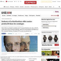 Sarkozy et la droitisation: effet contre-productif dans les sondages