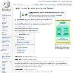 Droits voisins du droit d'auteur en France
