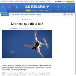 Drones : que dit la loi?