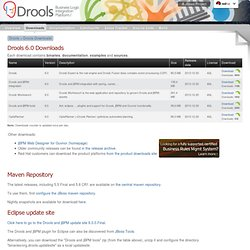 Drools Downloads