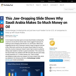 This Jaw-Dropping Slide Shows Why Saudi Arabia Makes So Much Money on Oil