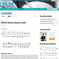 Drum Notation Guide