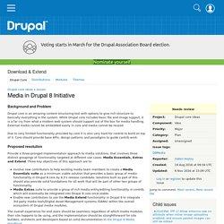 Media in Drupal 8 Initiative [#2786785]