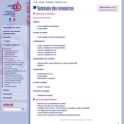 Maths cycle 2 - Sommaire des ressources