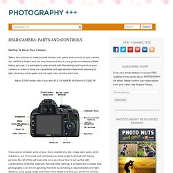 DSLR Camera: Parts and Controls