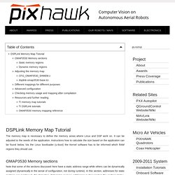 DSPLink Memory Map Tutorial [ETH PIXHAWK MAV: Computer Vision on Micro Air Vehicles] - Iceweasel