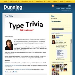 Dunning Personality Type Experts