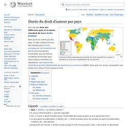 Durée du droit d'auteur par pays