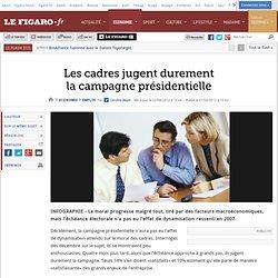 Emploi : Les cadres jugent durement la campagne présidentielle