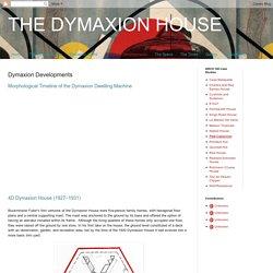 Dymaxion Developments