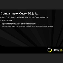 Dyn Lunch and Learn: D3.js