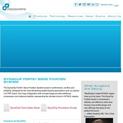 DynaClip Forte® Bone Fixation System