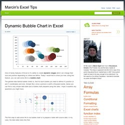 Dynamic Bubble Chart in Excel » Marcin's Excel Tips