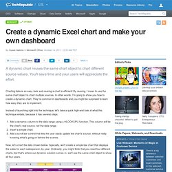 Create a dynamic Excel chart and make your own dashboard