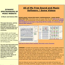 Dynamic Spectrograms of Music