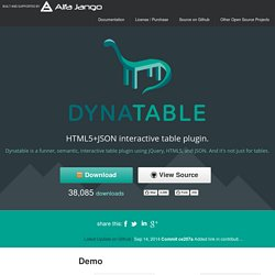 js - jQuery plugin for HTML5+JSON interactive tables and more