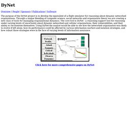 DyNet Software | CASOS
