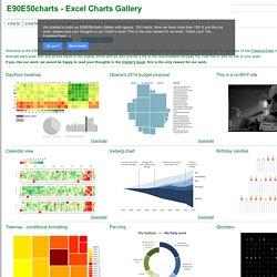 E90E50charts - Excel Charts Gallery
