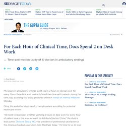 For Each Hour of Clinical Time, Docs Spend 2 on Desk Work